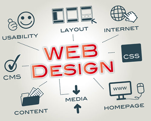 web designing agency in Miami