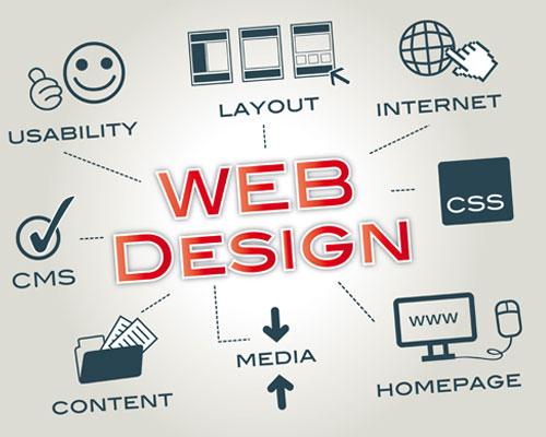 web designing agency in Miami