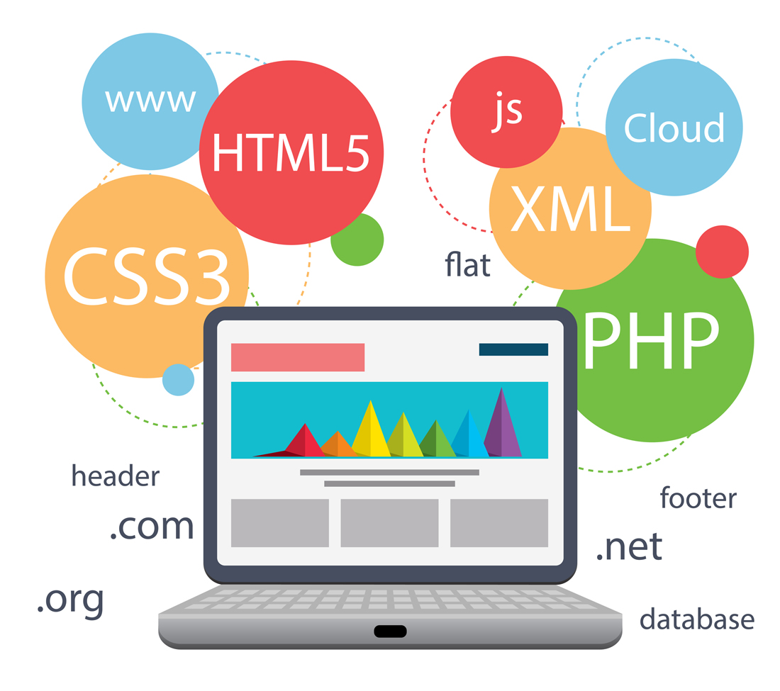 web development doral